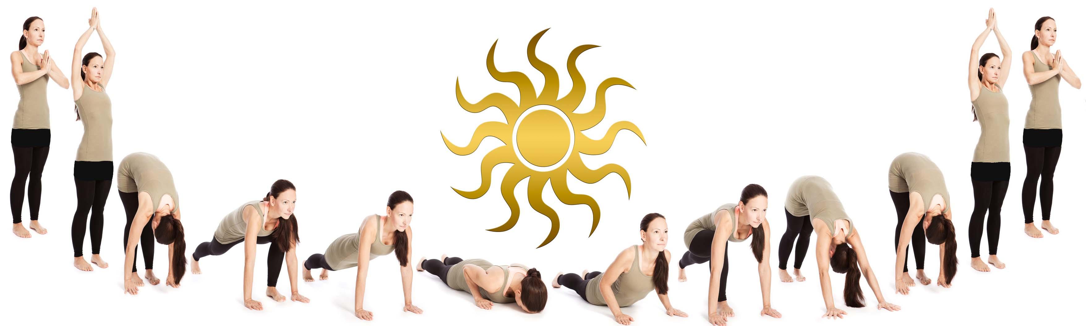 Ablauffolge des Sonnengrußes mit Sonnensymbol, surya namaskar